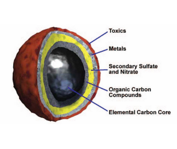 What is diesel particulate matter